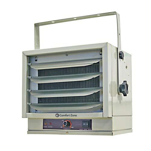 Comfort Zone CZ220 Fan-Forced Ceiling Mount Heater