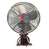HVAC C US 1000641228